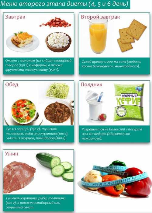 Следует просто рассчитать свой дневной рацион с помощью списка калорийности продуктов