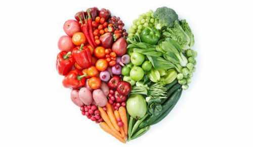 Идеальный завтрак должен включать все три макронутриента белки, полезные жиры и углеводы