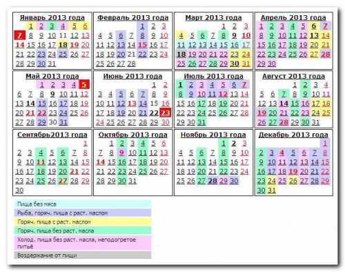 Календарь Пасхи